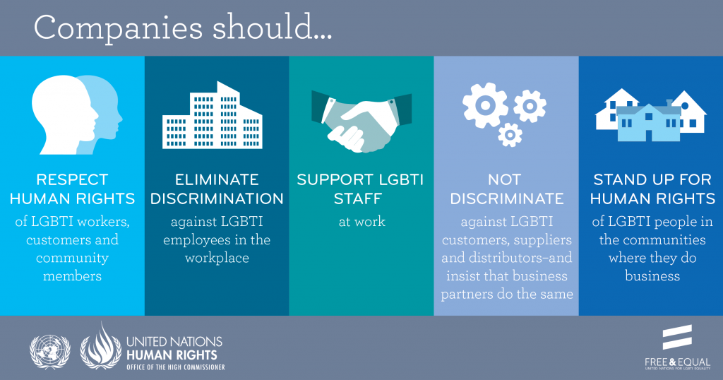 Infographic heading for supporting LGBTI people